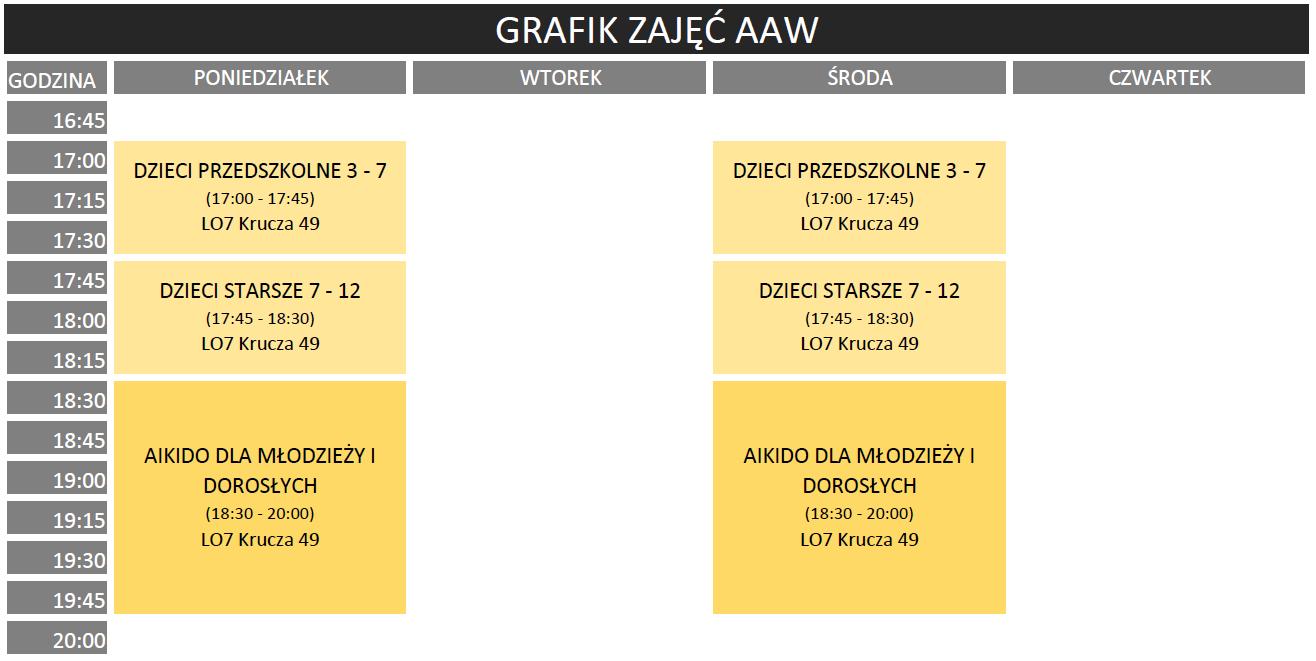 grafik-aaw